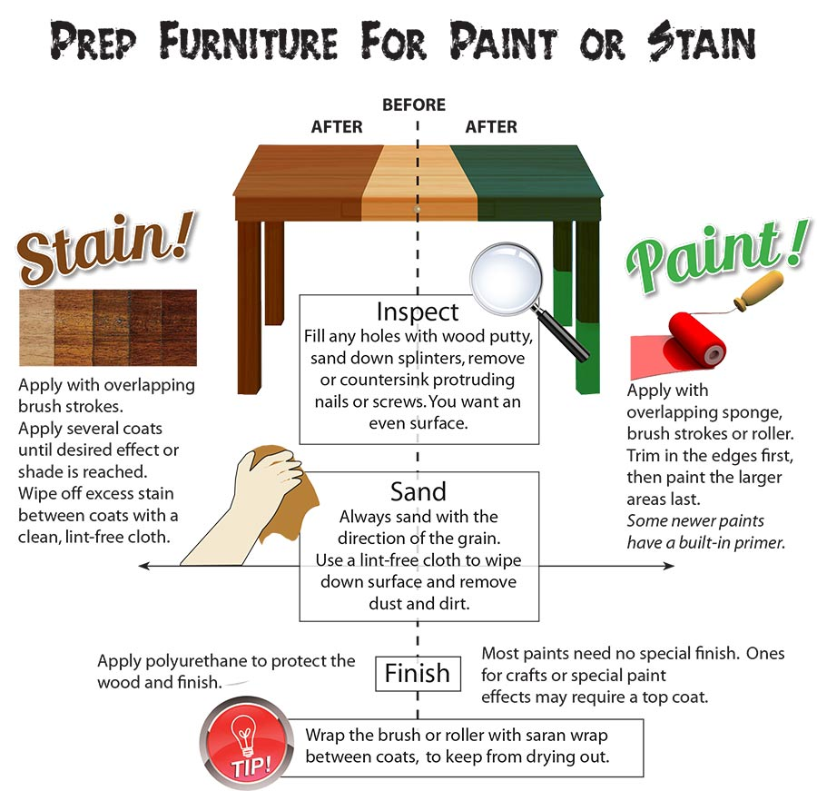 Furniture Infographic