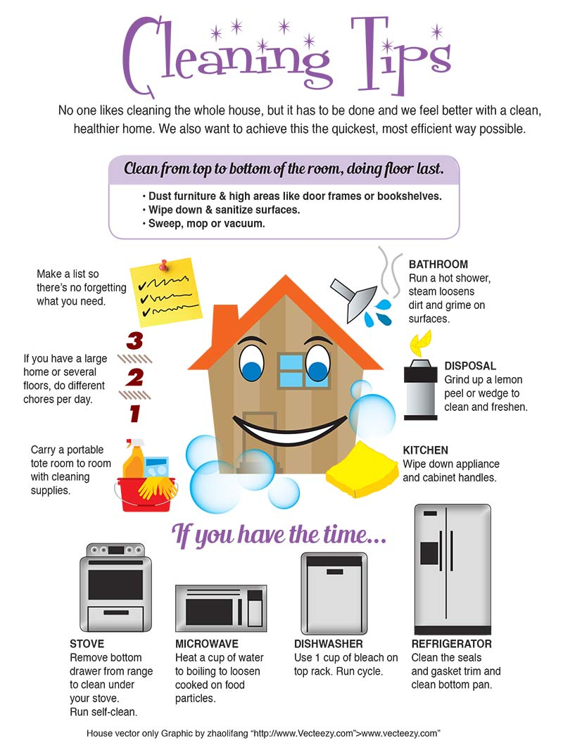 This infographic from Sutherlands will help you clean your home more efficiently.