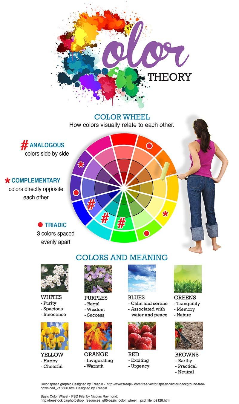 Paint Infographic