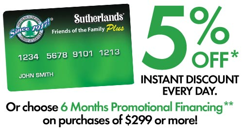 The Sutherlands credit card