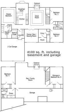 The Estate II  House Package Floor Plan