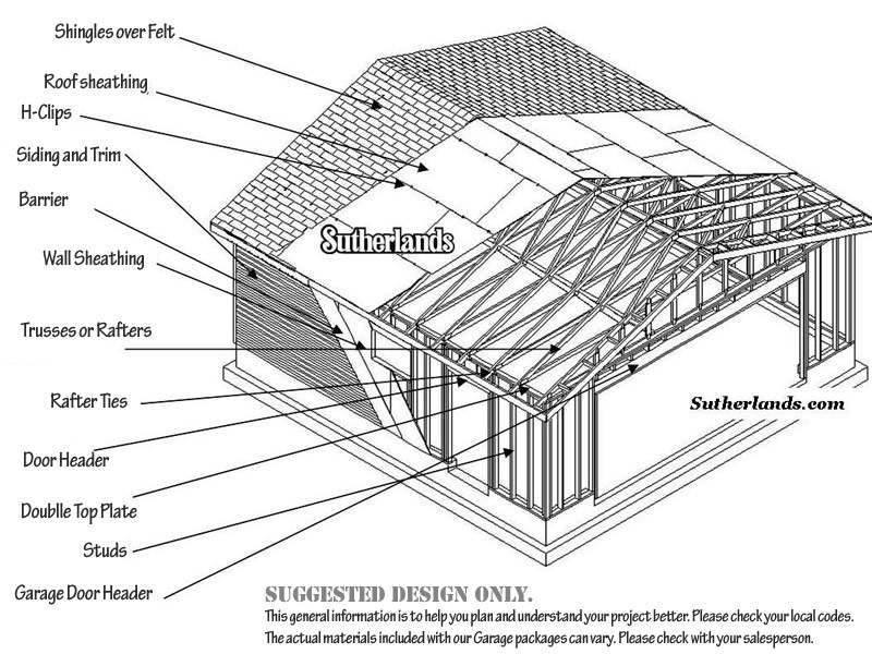 Diagram of a Garage