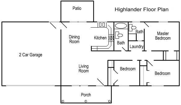 Sutherlands 3 Bedroom 2 Bathroom Highlander Home Package