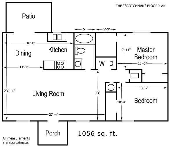 Sutherlands 2 Bedroom 1 Bathroom Scotchman Home Package