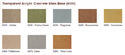 Alternate Image for Duckback 4075560604 Mason's Select Transparent Acrylic Concrete Stain In Fieldstone 1 Gal