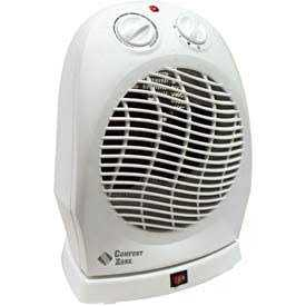 Comfort Zone CZ50 White Radiant Electric Wire Element Fan-Forced Heater