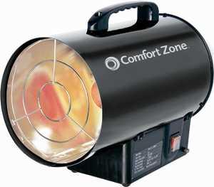 Comfort Zone CZPP100 Forced Air Proprane Heater 35000 Btu