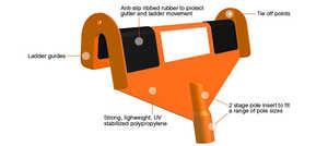 Ladders Little Helper LLH01 Extension Ladder Anti-Slip Protector