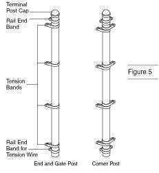 STEPHENS PIPE & STEEL PR48305.5 2-1/2 in X 5.5 ft 18 Gauge Galvanized Steel Terminal Post for Chain Link Fences