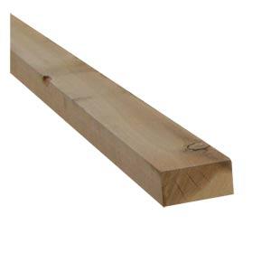 Sutherland Lumber 2x4 6