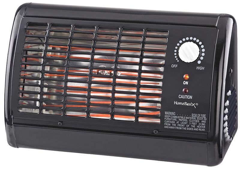 PowerZone QGW15-601